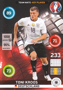 Toni Kroos Germany Panini UEFA EURO 2016 Key Player#69