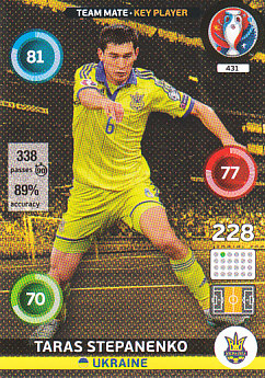 Taras Stepanenko Ukraine Panini UEFA EURO 2016 Key Player#431