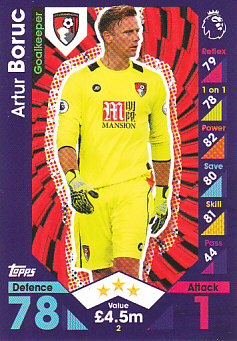 Artur Boruc AFC Bournemouth 2016/17 Topps Match Attax #2
