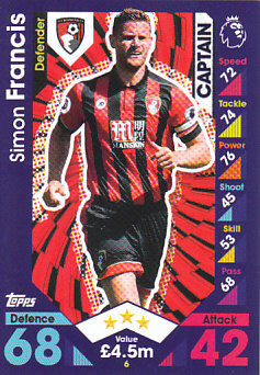 Simon Francis AFC Bournemouth 2016/17 Topps Match Attax Captain #6