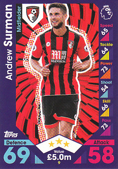 Andrew Surman AFC Bournemouth 2016/17 Topps Match Attax #9