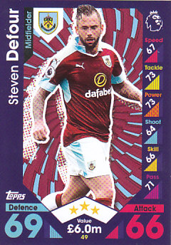 Steven Defour Burnley 2016/17 Topps Match Attax #49
