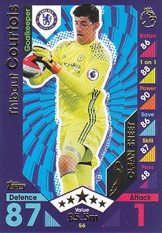 Thibaut Courtois Chelsea 2016/17 Topps Match Attax Clean Sheet #56