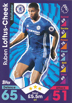 Ruben Loftus-Cheek Chelsea 2016/17 Topps Match Attax #69