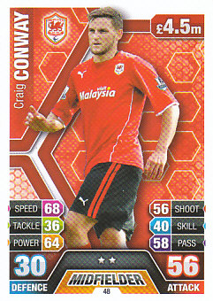 Craig Conway Cardiff City 2013/14 Topps Match Attax #48