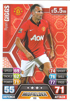 Ryan Giggs Manchester United 2013/14 Topps Match Attax #193