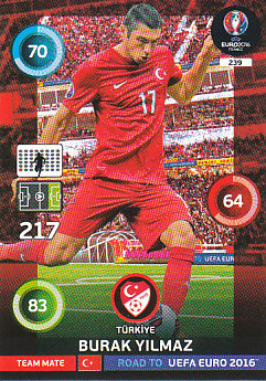 Burak Yilmaz Turkey Panini Road to EURO 2016 #239