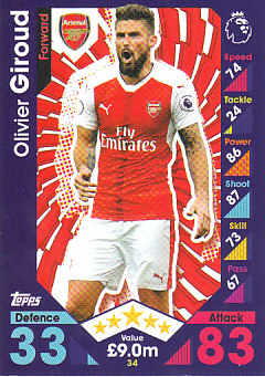 Olivier Giroud Arsenal 2016/17 Topps Match Attax #34